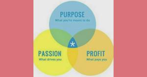 Passion Purpose Profits